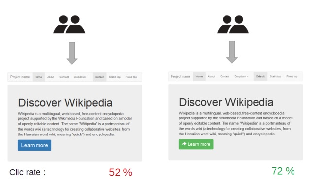 discover-wikipedia-click-rate