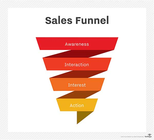 salesforce-sales_funnel_desktop